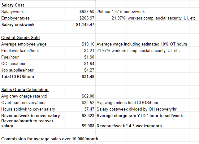how to calculate a commission for a sales person